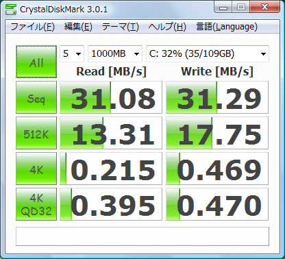 Inspiron 1526 + Seagate ST9120822ASのベンチ